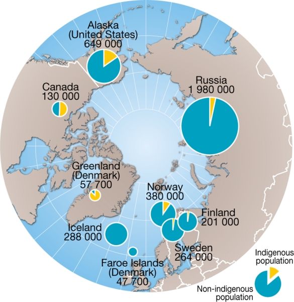 population-distribution-in-the-circumpolar-arctic-by-country-including-indigenous-population_1282