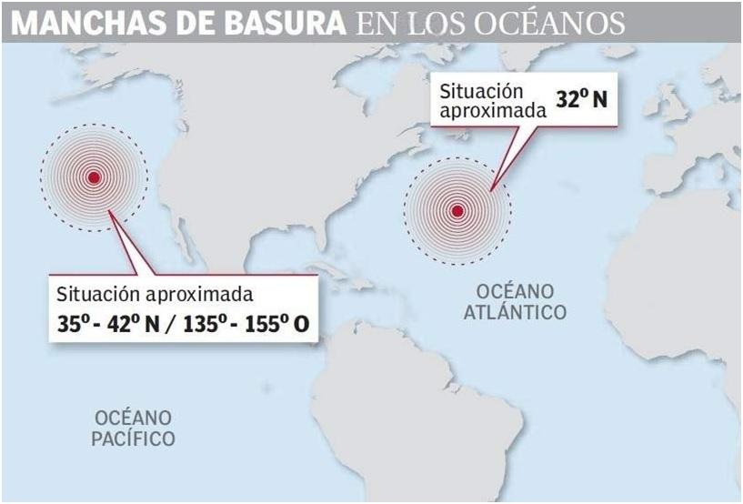 Mapa de las islas de basura. Fuente: 20Minutos