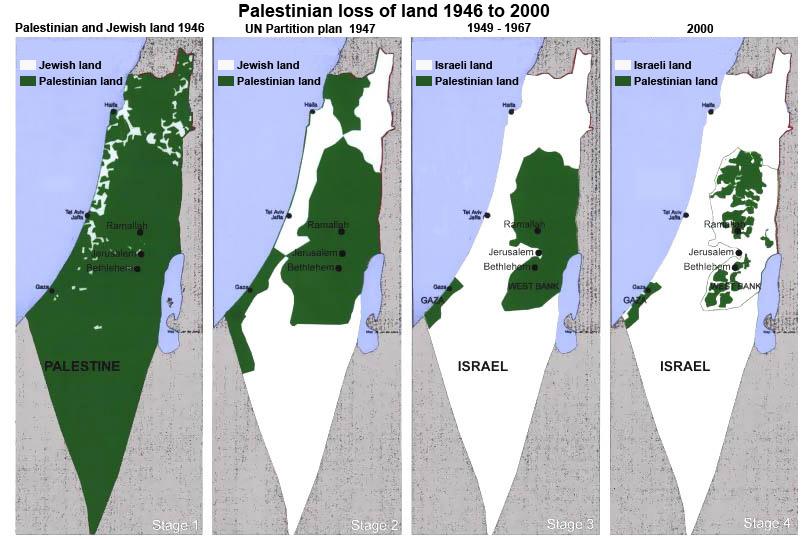 Evolución de Palestina. Fuente: Burbuja.info