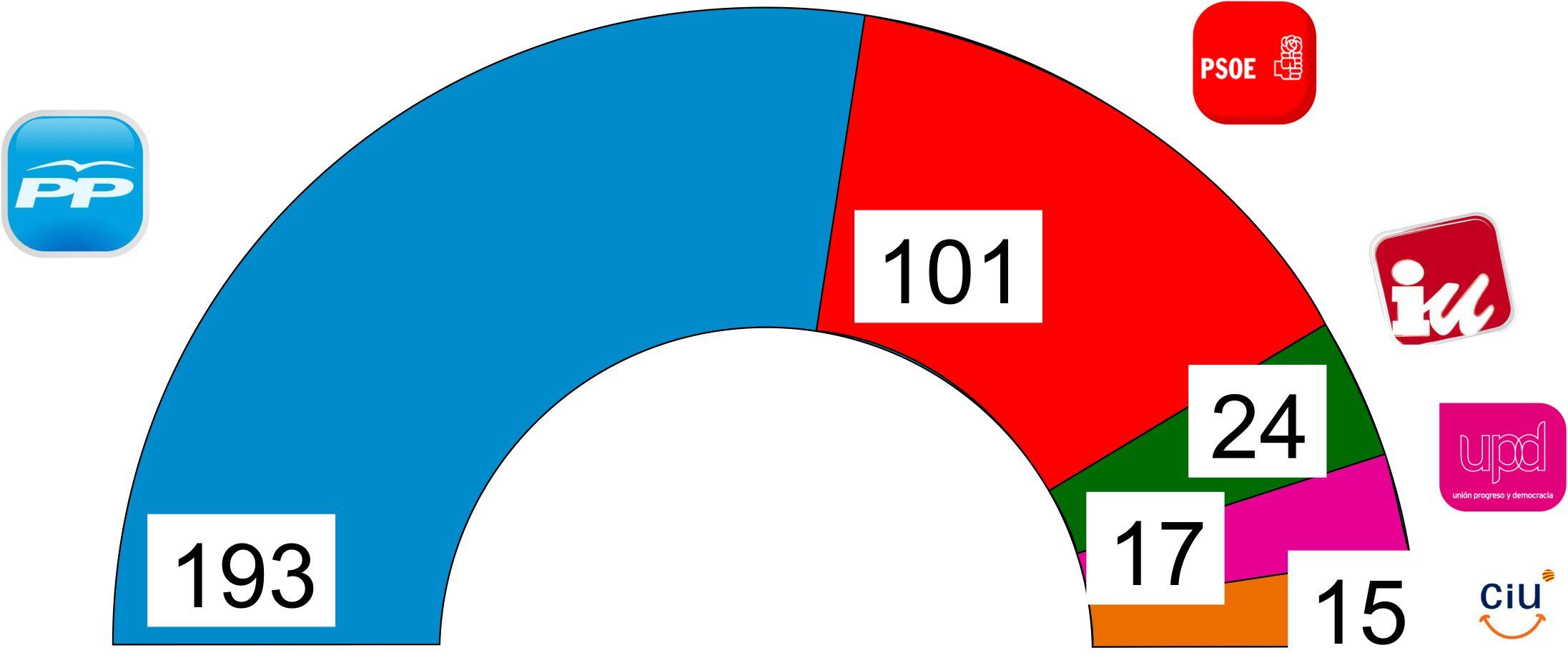 resized_elecciones_italia
