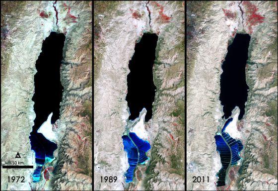 Evolución Mar Muerto