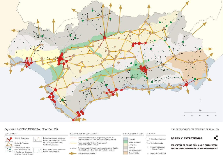 Modelo territorial de Andalucía